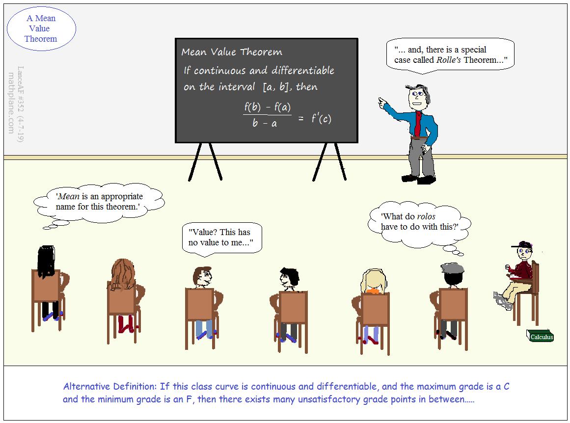 Rolle's theorem mathematics